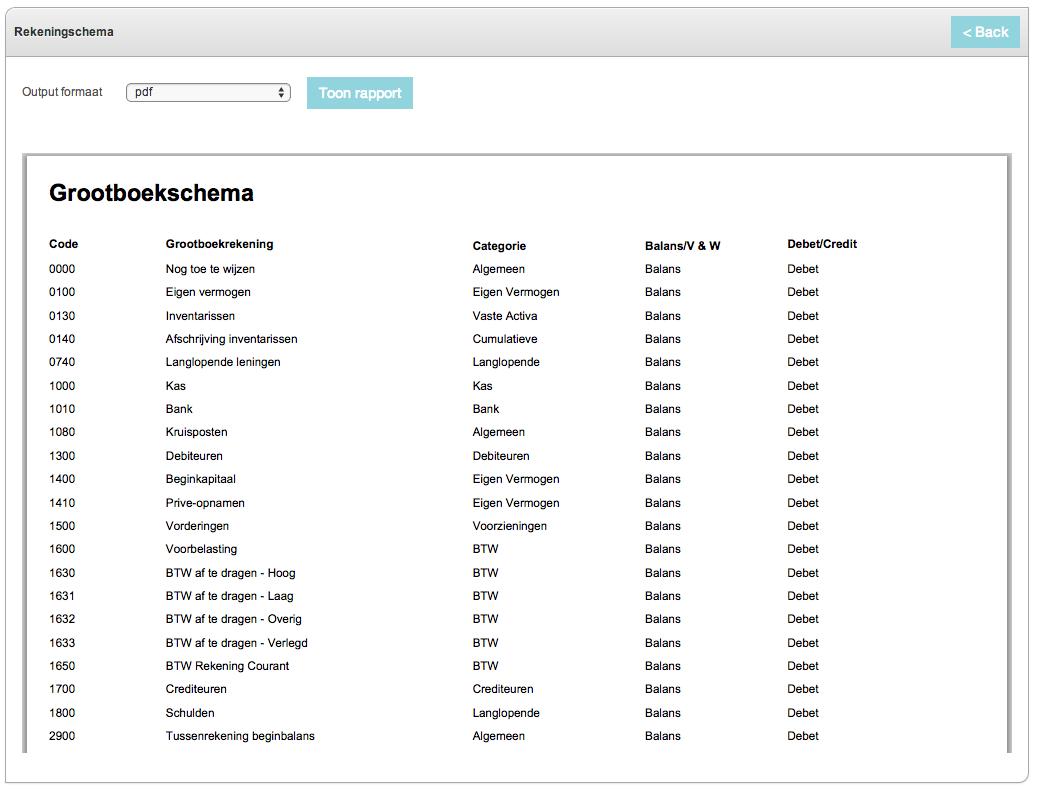 Rapportage – Rekeningschema | Yoursminc online boekhouden